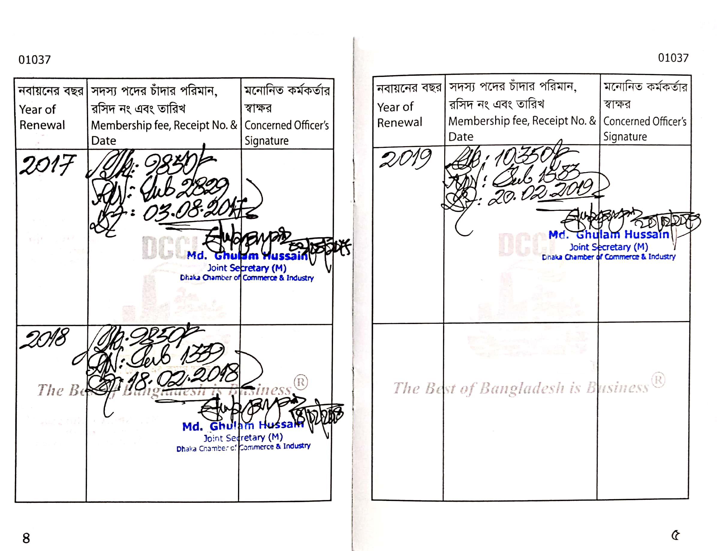 Member List Dhaka